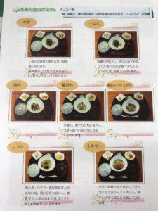 食事形態の一覧画像